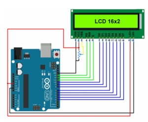 INTERFACING LCD WITH AN ARDUINO UNO